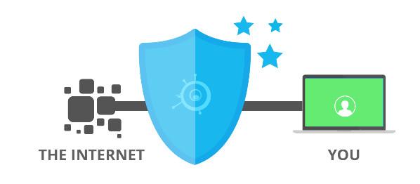 SaferVPN Tech